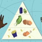 અમેરિકામાં જેની બોલબાલા છે એ White People Food તો આપણા ઘરમાં જ પડ્યું છે